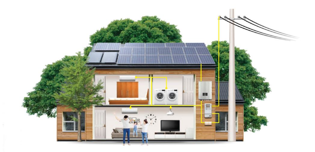 PIN Mặt trời giải pháp tiết kiệm điện cho mọi gia đình